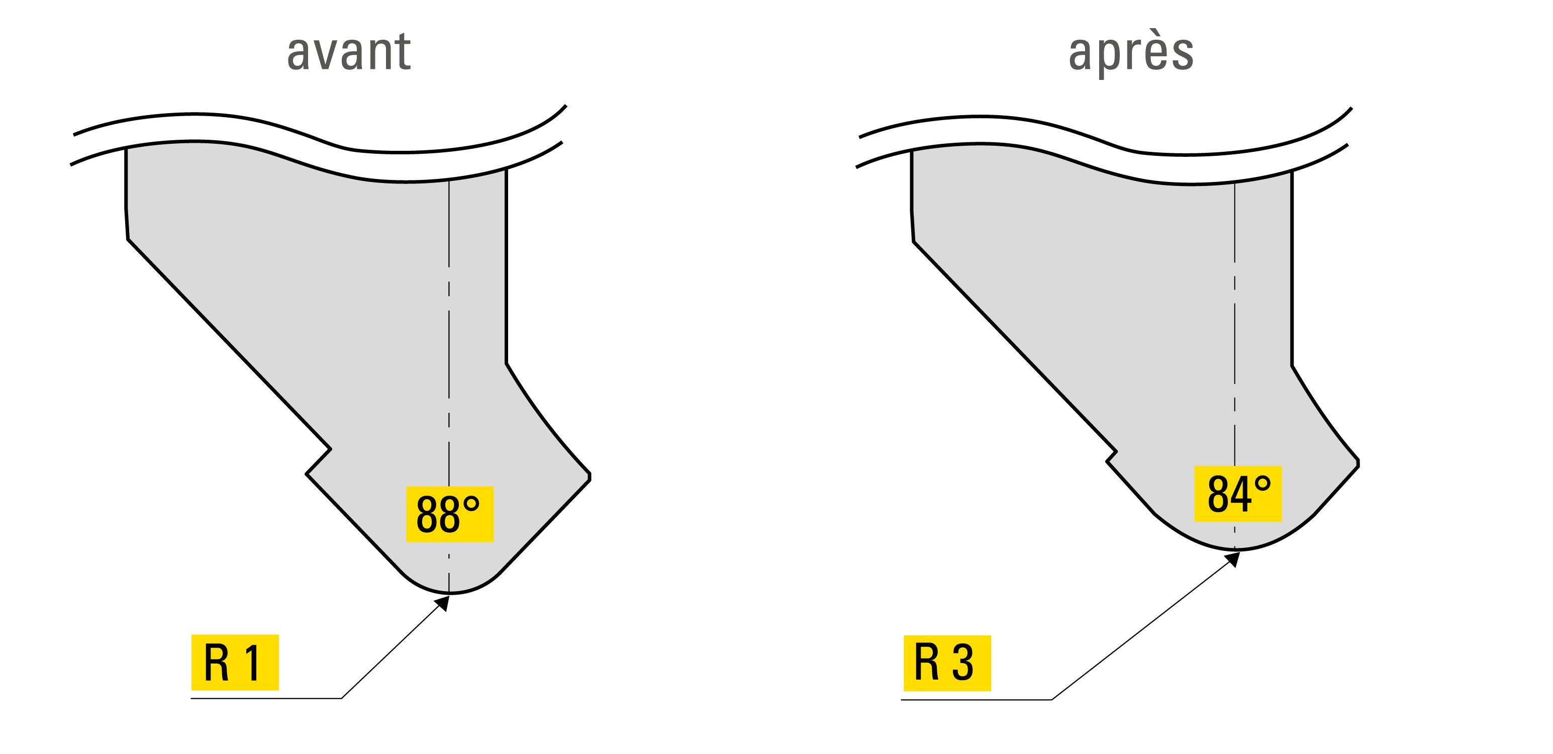 Radien-und Winkeländerung DE