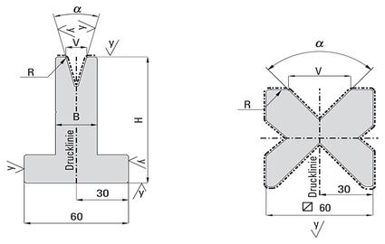 UKB System A Typ Amada - Matrizenaufnahme