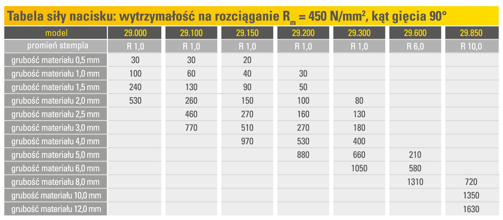 Matrize Länge 500 mm