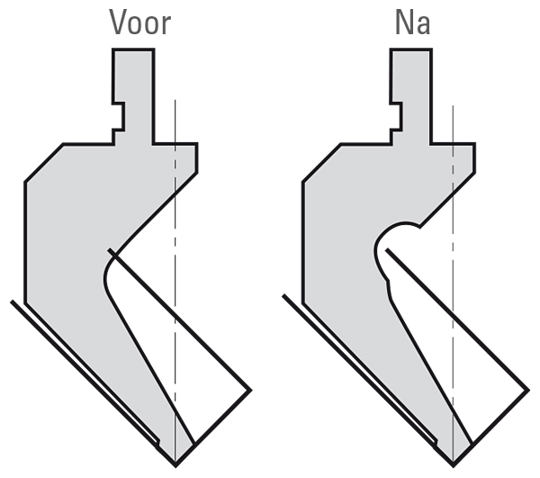 Aussparung OW (1) NL