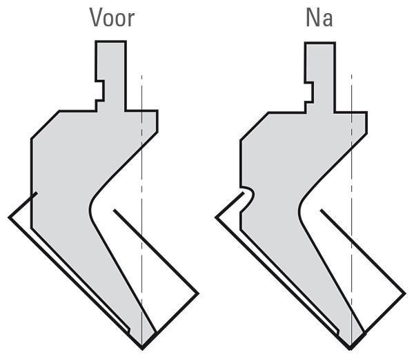 Aussparung OW (2) NL