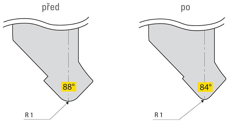 Radien-und Winkeländerung CZ