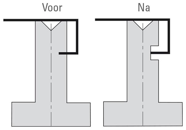 Aussparung Matrize (1) NL