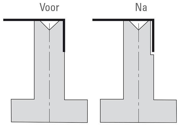 Aussparung Matrize (2) NL